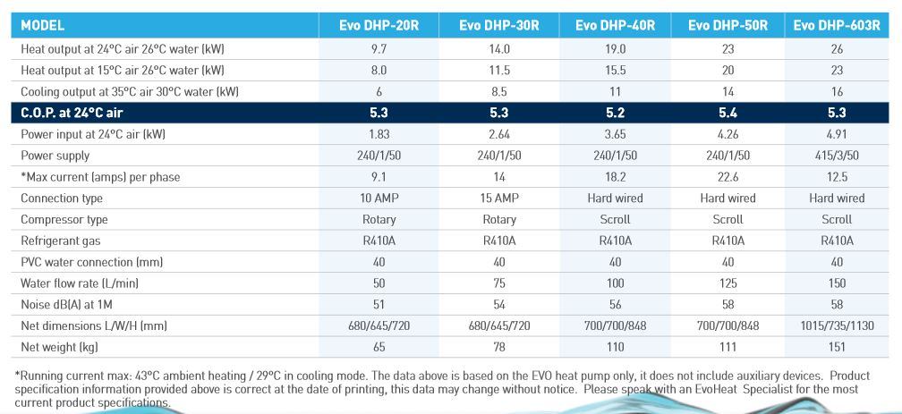 evo dhp heat pump specifications